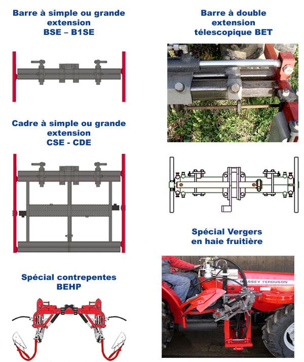 Barres de cadre du porte outils EGRETIER : matériel viticole