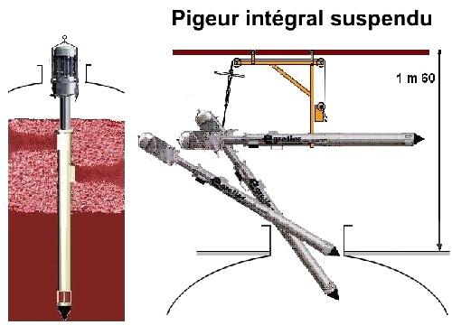 Pigeur intégral suspendu EGRETIER