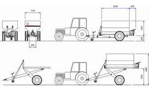 Exemple d'utilisation du tombereau élévateur hydraulique EGRETIER